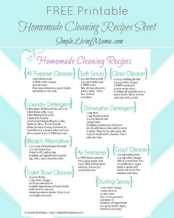 Free Printable Homemade Cleaner Recipes Sheet
