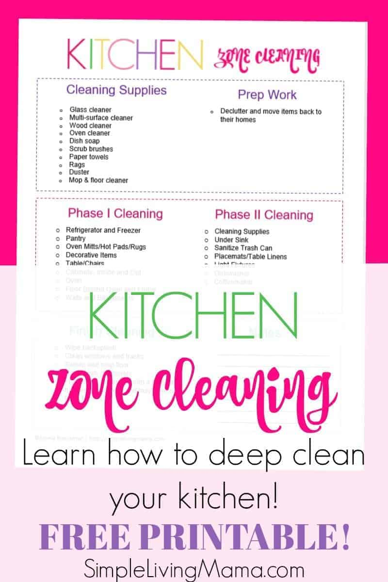 Use this FREE Printable kitchen deep cleaning checklist to zone clean your kitchen!